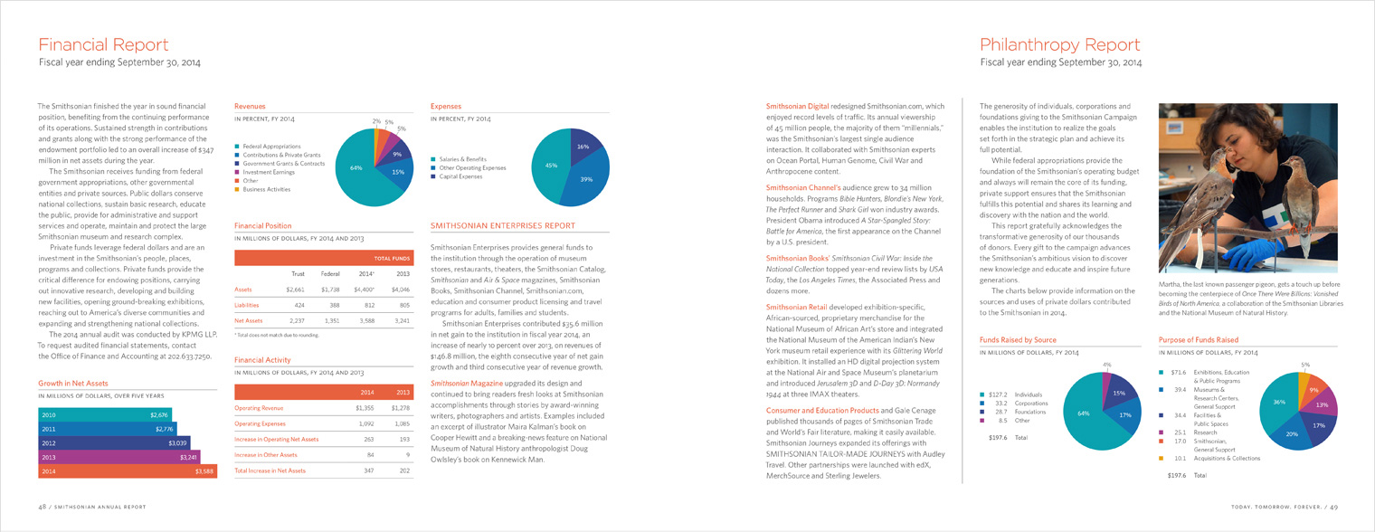 2014 Smithsonian Institution Annual Report