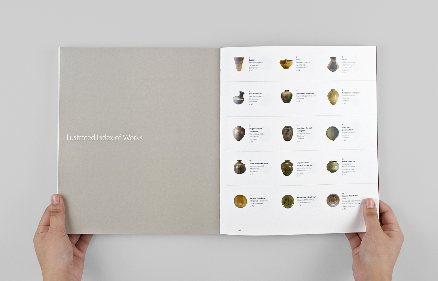 A visual index lists every piece included in the catalogue.